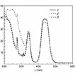 Effect of Ca2+ and Zr4+ co-doping on ...