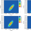 Study of the effect of local photon annealing ...
