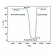 Outlooks for development of silicon nanoparticle ...