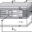 Coupling effect in field Hall elements ...